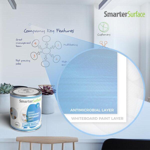 Slika uporabe stene s protimikrobno piši briši barvo