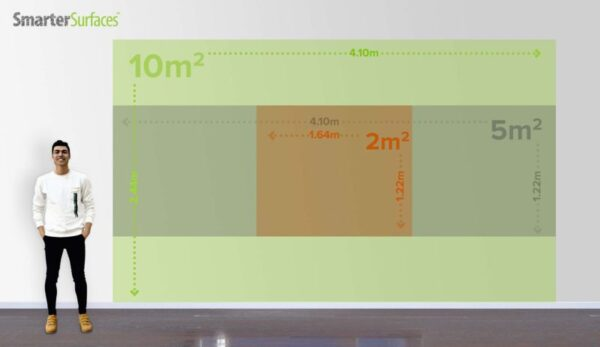 Smart magnetna tapeta graf velikosti.