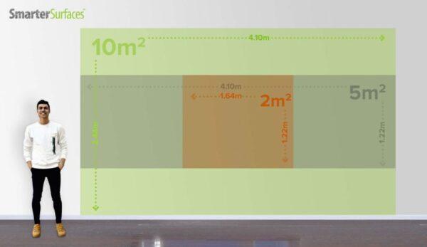 Smart Piši briši površina za projiciranje in piši briši graf velikosti.