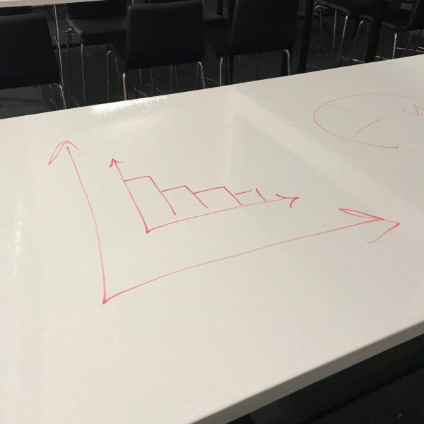 Stolpčni diagram na pisarniški mizi z smart samolepilno belo piši briši folijo.